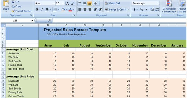 Projected Sales Forecast Template Excel Xls Spreadsheet Template Project Management Templates Excel
