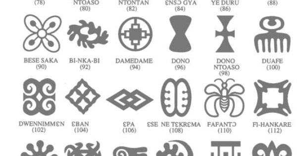 strength symbols | Strength And Courage Symbols From ...