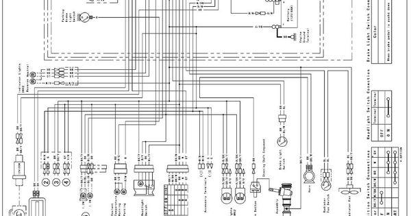 2007 kawasaki brute force wiring diagram wiring diagrams 2007 Arctic Cat T660 Wiring Schematic 2010 kawasaki teryx wiring diagram