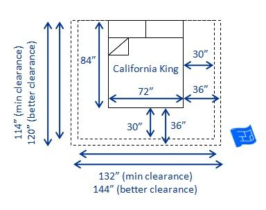 Bed Sizes And Space Around The Bed King Size Bed Dimensions Bed