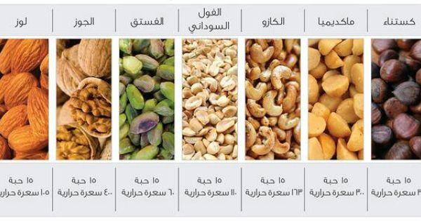 السعرات الحرارية للمكسرات Yummy Food Dessert Food Yummy Food