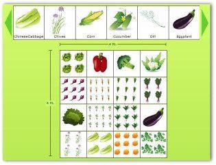 Vegetable Gardening Planting Guide Garden Layout Vegetable Vegetable Garden Planner Square Foot Gardening Plans