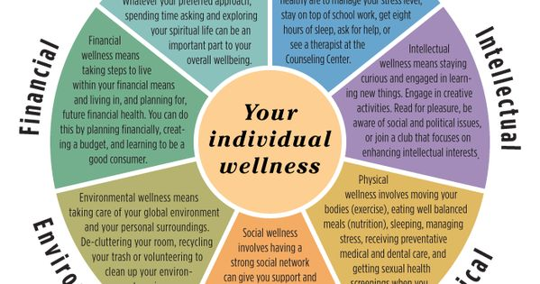 Printables Wellness Wheel Worksheet wellness wheel worksheet syndeomedia