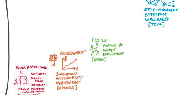 Learn agile methodology pdf