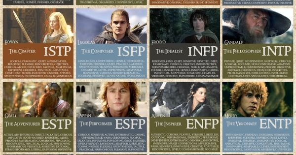 Lord of the Rings Personality Chart | Psychology | Pinterest