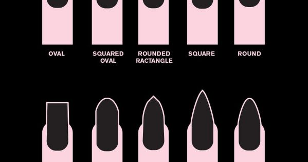 Learn which nail shape would best flatter your fingers in our latest