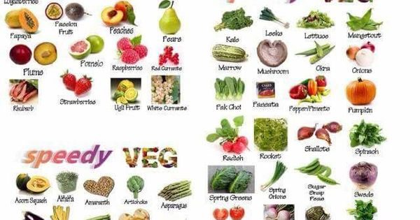 Slimming World Speed Foods How To Earn Money Online
