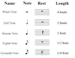 How To Read Sheet Music Violin Notes For Beginners With Images