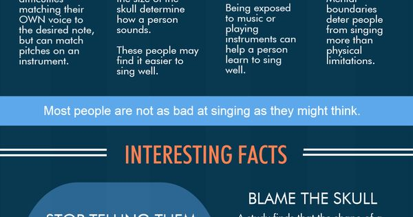 Can anyone be taught how to sing? - Institute for Vocal ...