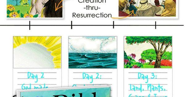 Printable world history timeline for kids