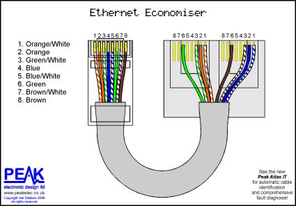 Splitter wiring diagram for RJ45. 100BASETX uses 2 pairs