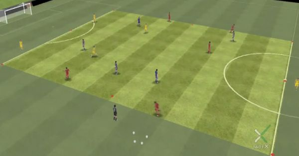 4 3 3 Positional Rondo Soccer Coaching Possession Specific To A 4 3 3 Formation Soccer Soccer Coaching Football Formations