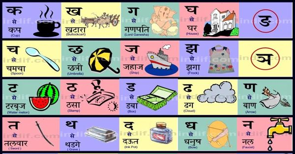 Marathi Alphabet Chart-indif.com | Alphabets & Language ...