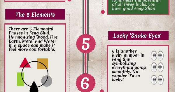 Fun With Feng Shui Numbers Livingfengshui Illustration