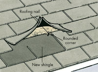 How To Repair A Leaky Roof Roof Leak Repair Roof Repair Roof Problems
