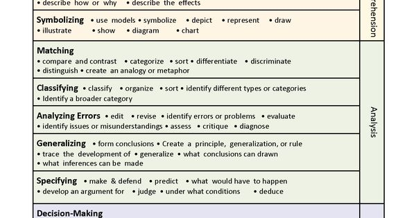 Discuter dissertation meaning