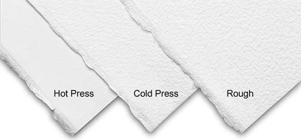Great Article On Watercolor Paper Covers Texture Quality Sheets