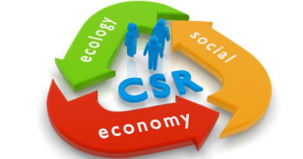 Corporate Social Responsibility I It Important For Businesse Of All Size To Balance Their Economic Csr Essay On Development
