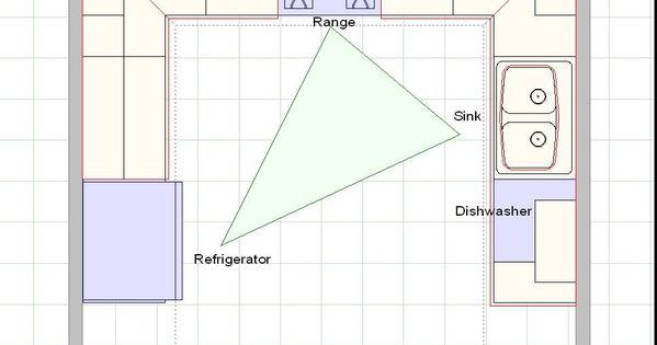 Design Your Own U Shaped Kitchen Image Kitchen Layouts 968x866 U Shaped Kitchen Layout Ideas