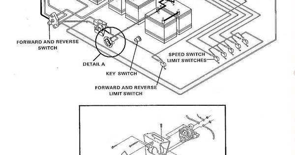 electric club car wiring diagrams club car wiring diagram