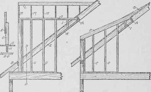 Fig 191 framing details for both types of dormer windows for Dormer window construction drawings