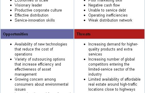a market opportunity analysis using swot for meadow lea A swot analysis is a process that individuals or organizations use to identify  strengths, weakness, opportunities, and threats it's commonly.