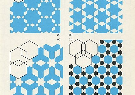 Science behind Islamic patterns