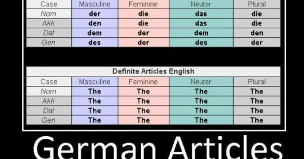 the awful german language essay