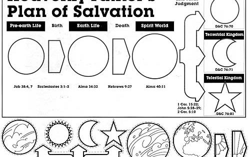 plan of salvation church plan of salvation pinterest coloring christ and the plan