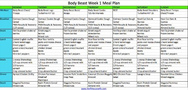 Body Beast Women S Meal Plan And Week 1 Review Body Beast Meal Plan Body Beast Body Beast Women