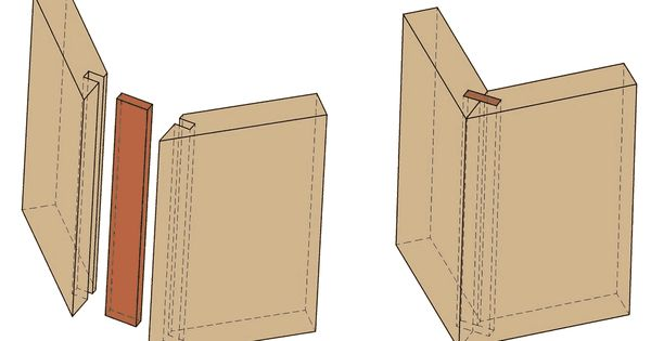 how to make a box out of plywood