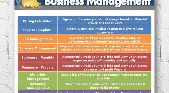 Cleaning Business Management Software + Job Pricing Calculator