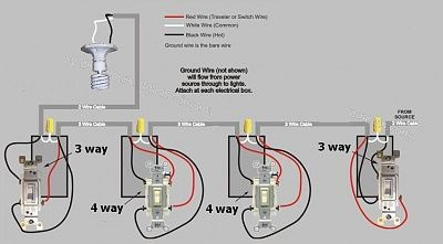 5-way switch-4-way-switch-wiring-diagram.jpg (youtube Link shows how to do  it) | Electricity, Light switch wiring, Electrical switchesPinterest