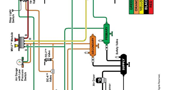 bendix brake diagram automotive infographics pinterest. Black Bedroom Furniture Sets. Home Design Ideas