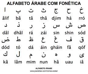 Alfabeto Arabe Aprender O Abecedario Arabe Alfabeto Arabe