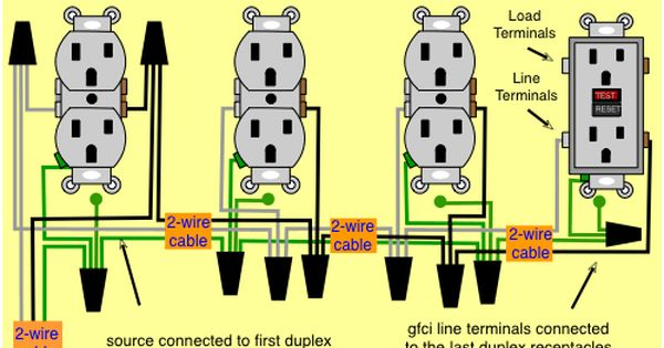 Wiring Diagrams Multiple Receptacle Outlets Home Electrical Wiring Diy Electrical Outlet Wiring