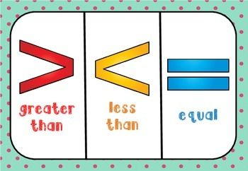 Greater Than Less Than Equal Poster Less Than Greater Than Greater Than Math Lessons