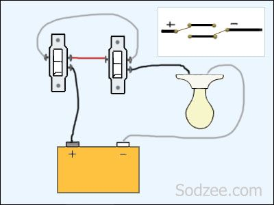 Simple Home Wiring Diagram from i.pinimg.com