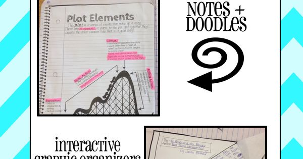 Awesome set for teaching literary elements and lit analysis! Notes, interactive graphic