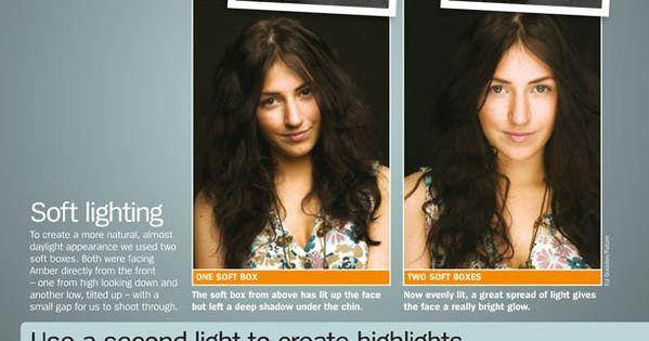 Free portrait lighting cheat sheet | Digital Camera World | Our photography