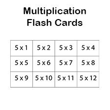 image about Printable Times Table Flash Cards identify Upon this web page youll come across a range of no cost printable
