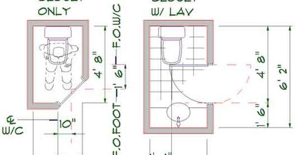 Powder room minumum comfort dimensions graphic for Powder room door size