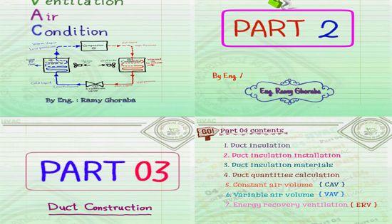 Full Hvac Training Course By Ramy Ghoraba Pdf Files Hvac