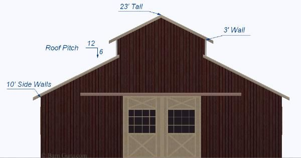 Monitor style horse barn design plan ga horse barn for Monitor style barn plans