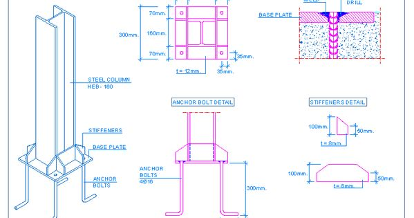 steel plate shear wall thesis