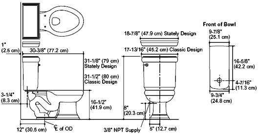 Bathroom Planning Guide Into The Most Suitable Dimensions