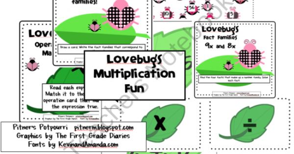Shops, Products and Multiplication on Pinterest