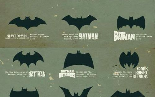 Evolution of Batman comic book logos