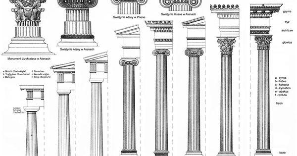 Porz dki architektoniczne w staro ytnej grecji art for Minimal art historia sztuki