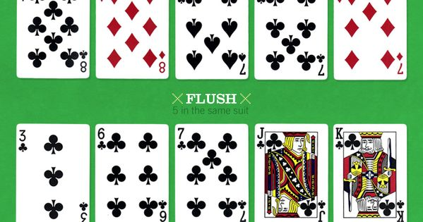 Holdem poker hierarchy